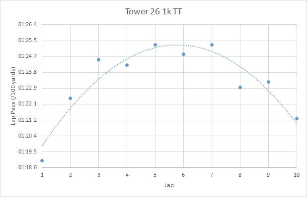 T26 1k TT