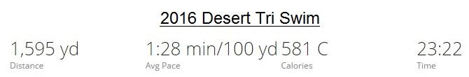 2016 Desert Tri Swim