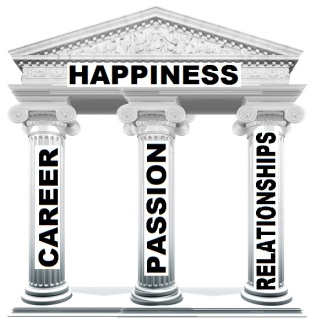 Pillars of Happiness