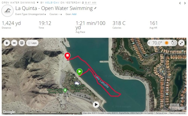 2019 swim
